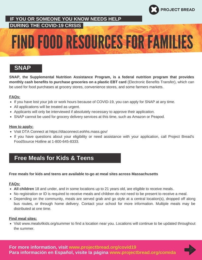 Food Resources for Families